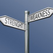 strength or weakness overcome tham and analise potential roadsign with text